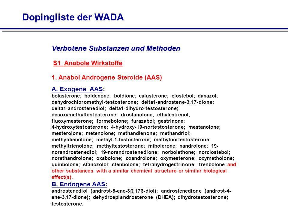 Verbotene Substanzen und Methoden S1 Anabole Wirkstoffe 1. Anabol Androgene Steroide (AAS) A. Exogene AAS: bolasterone; boldenone; boldione; calustero