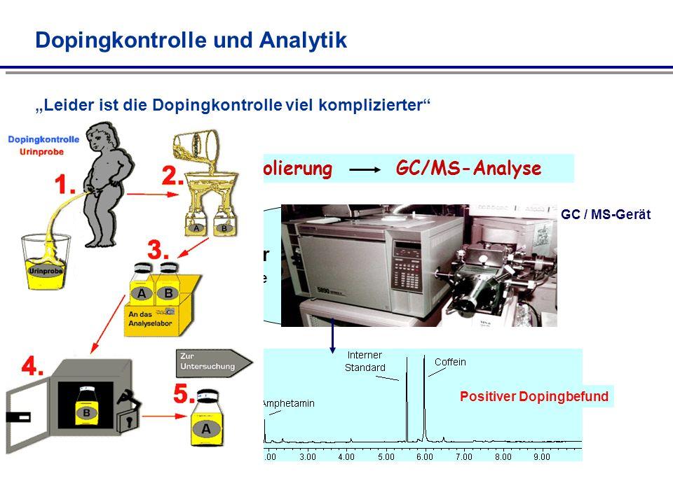 Leider ist die Dopingkontrolle viel komplizierter Dopingkontrolle und Analytik Urin Isolierung GC/MS-Analyse GC / MS-Gerät Versiegelte Urinprobe Labor