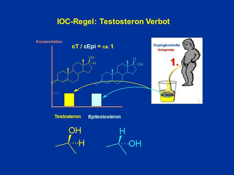Testosteron IOC-Regel: Testosteron Verbot Konzentration cT / cEpi = ca. 1 Epitestosteron