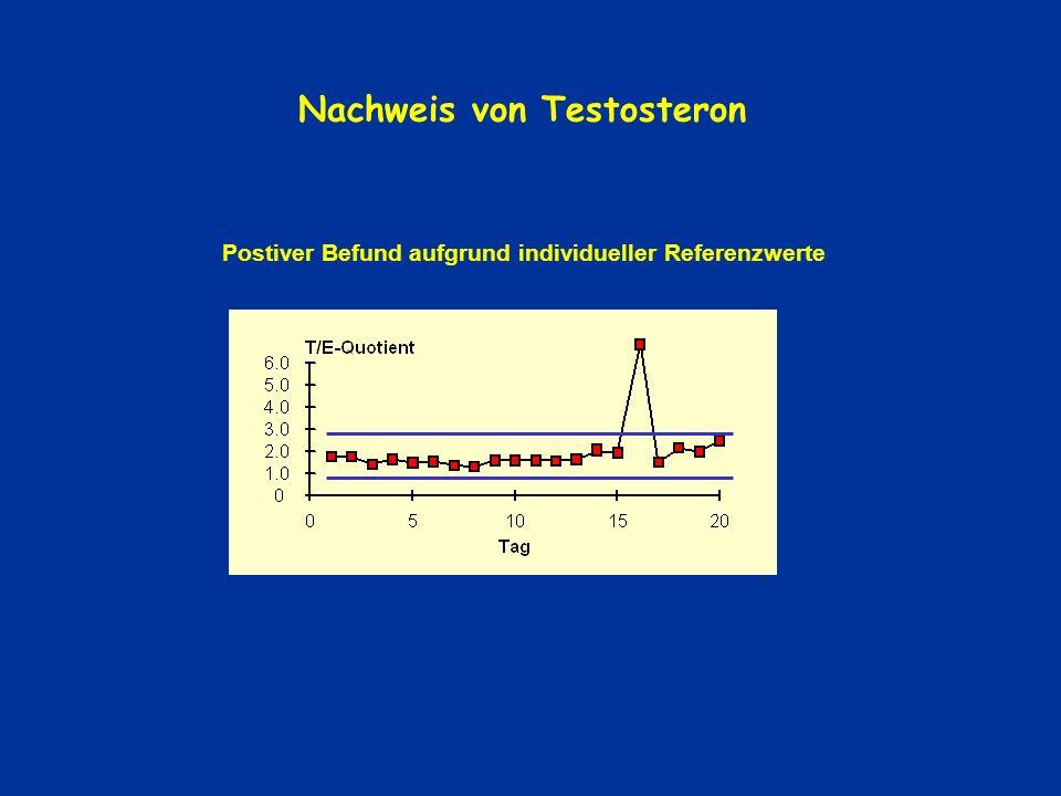 Postiver Befund aufgrund individueller Referenzwerte Nachweis von Testosteron