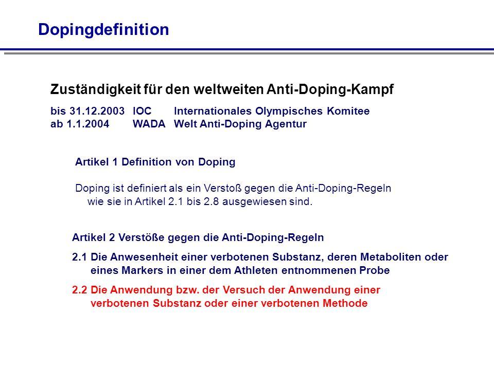 2.3 Verweigerung der Abgabe einer Probe nach Aufforderung zur Dopingkontrolle 2.4 Abwesenheit bei Kontrollen außerhalb des Wettkampfes einschließlich Verstöße gegen der Aufenthaltsmeldepflicht 2.5 Betrug oder der Versuch eines Betruges bei der Dopingkontrolle 2.6 Besitz von verbotenen Substanzen oder verbotenen Methoden 2.7 Weitergabe jeglicher verbotenen Substanz oder verbotenen Methode 2.8 Anstiftung, Mitbeteiligung, Unterstützung oder Ermutigung zur Anwendung oder zum Versuch einer Anwendung einer verbotenen Substanz oder verbotenen Methode Dopingdefinition