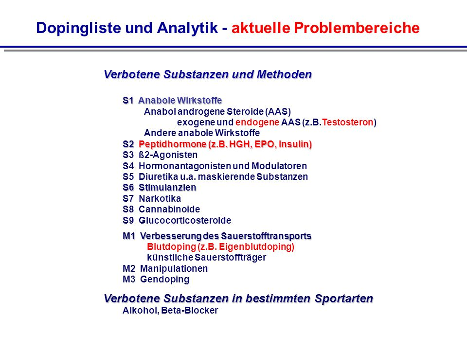 Verbotene Substanzen und Methoden S1 Anabole Wirkstoffe Verbotene Substanzen und Methoden S1 Anabole Wirkstoffe Anabol androgene Steroide (AAS) exogen