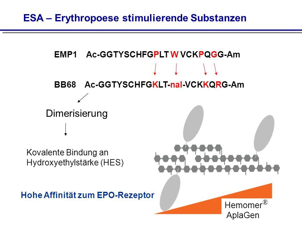 ESA – Erythropoese stimulierende Substanzen Dimerisierung Kovalente Bindung an Hydroxyethylstärke (HES) Hohe Affinität zum EPO-Rezeptor Hemomer AplaGe
