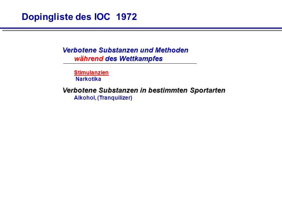 Doping Verbotenen Methoden M1.