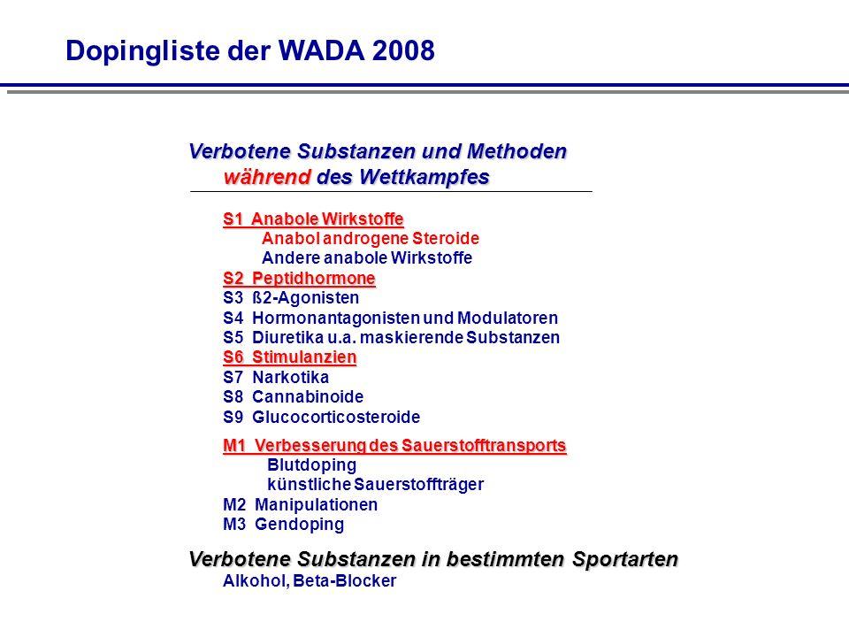 Verbotene Substanzen und Methoden während des Wettkampfes S1 Anabole Wirkstoffe S1 Anabole Wirkstoffe Anabol androgene Steroide Andere anabole Wirksto