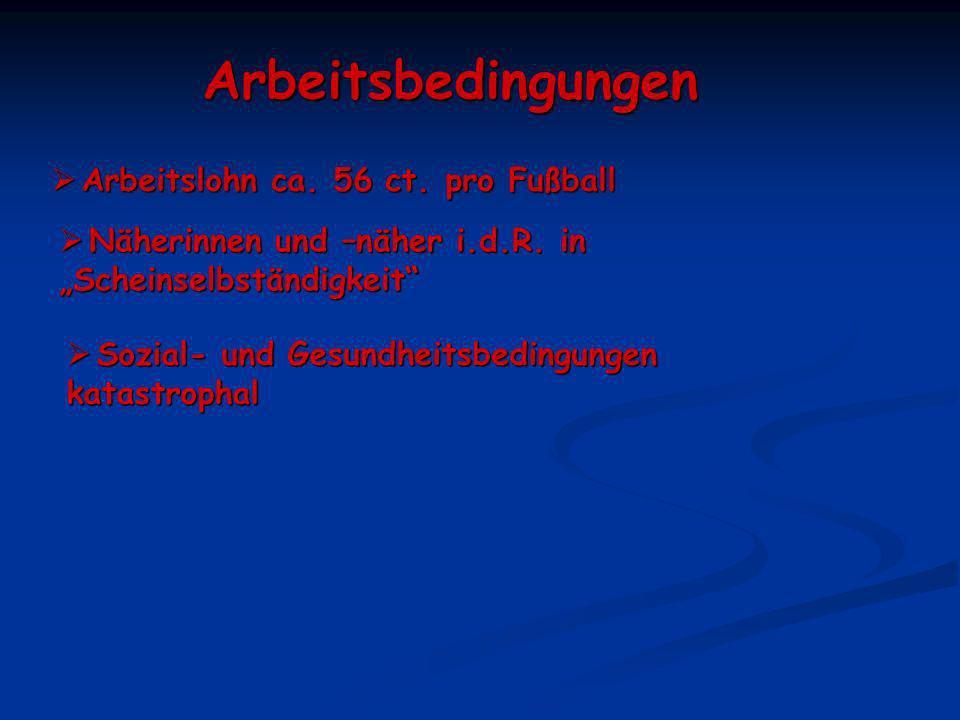 Arbeitsbedingungen Arbeitslohn ca. 56 ct. pro Fußball Arbeitslohn ca. 56 ct. pro Fußball Näherinnen und –näher i.d.R. in Scheinselbständigkeit Näherin