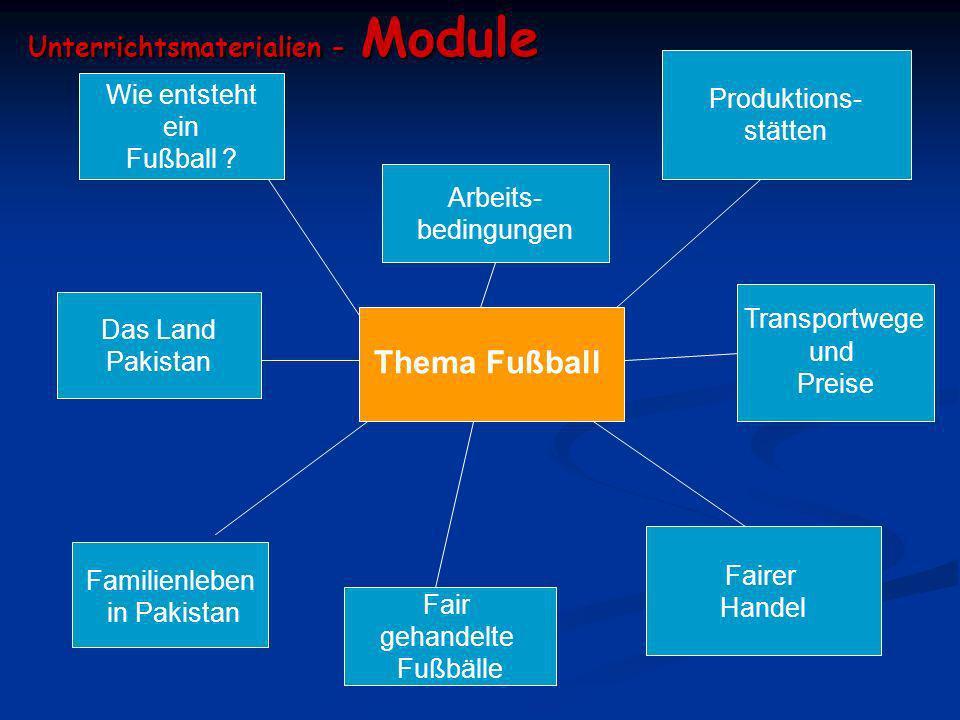 Thema Fußball Wie entsteht ein Fußball ? Arbeits- bedingungen Produktions- stätten Transportwege und Preise Fairer Handel Das Land Pakistan Familienle