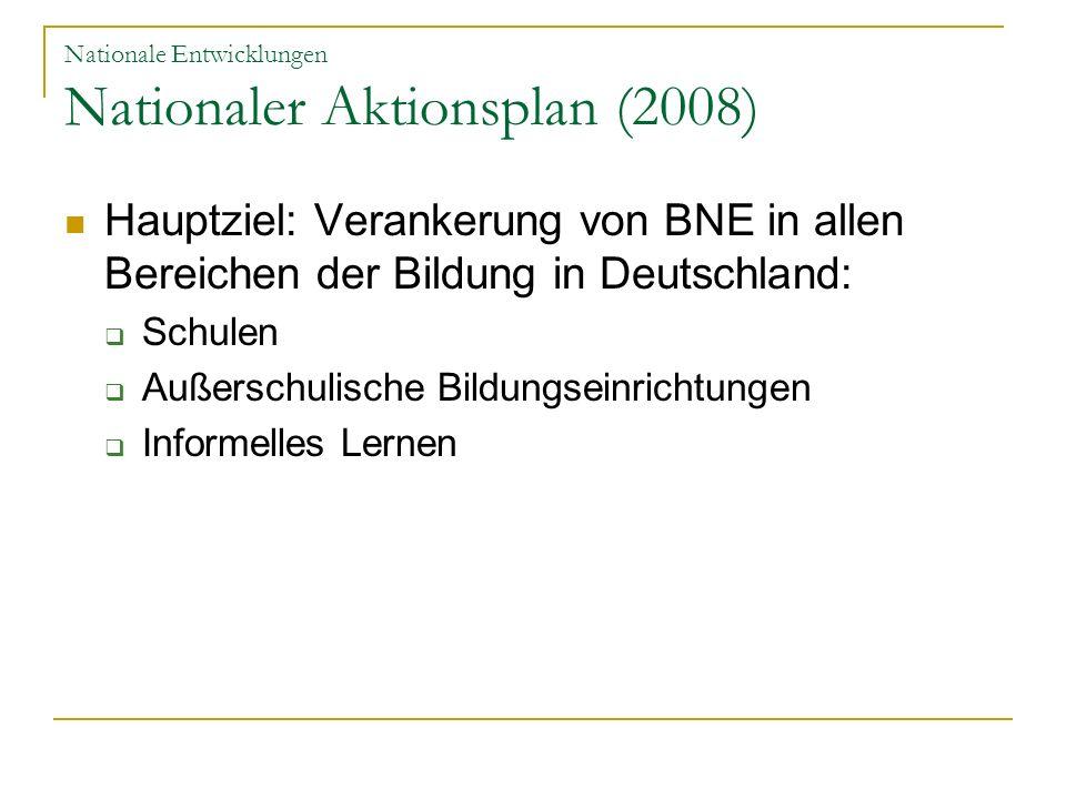Nationale Entwicklungen Nationaler Aktionsplan (2008) Hauptziel: Verankerung von BNE in allen Bereichen der Bildung in Deutschland: Schulen Außerschul