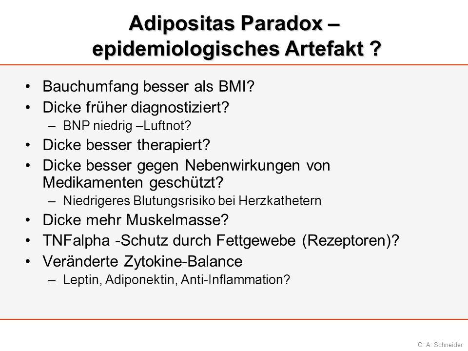 C. A. Schneider Adipositas Paradox – epidemiologisches Artefakt ? Bauchumfang besser als BMI? Dicke früher diagnostiziert? –BNP niedrig –Luftnot? Dick
