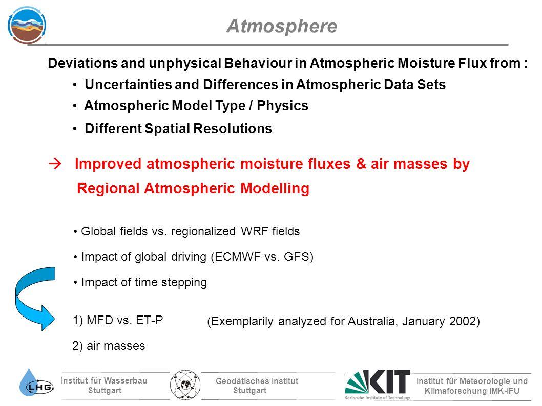 Institut für Wasserbau Stuttgart Geodätisches Institut Stuttgart Institut für Meteorologie und Klimaforschung IMK-IFU Atmosphere Global fields vs.