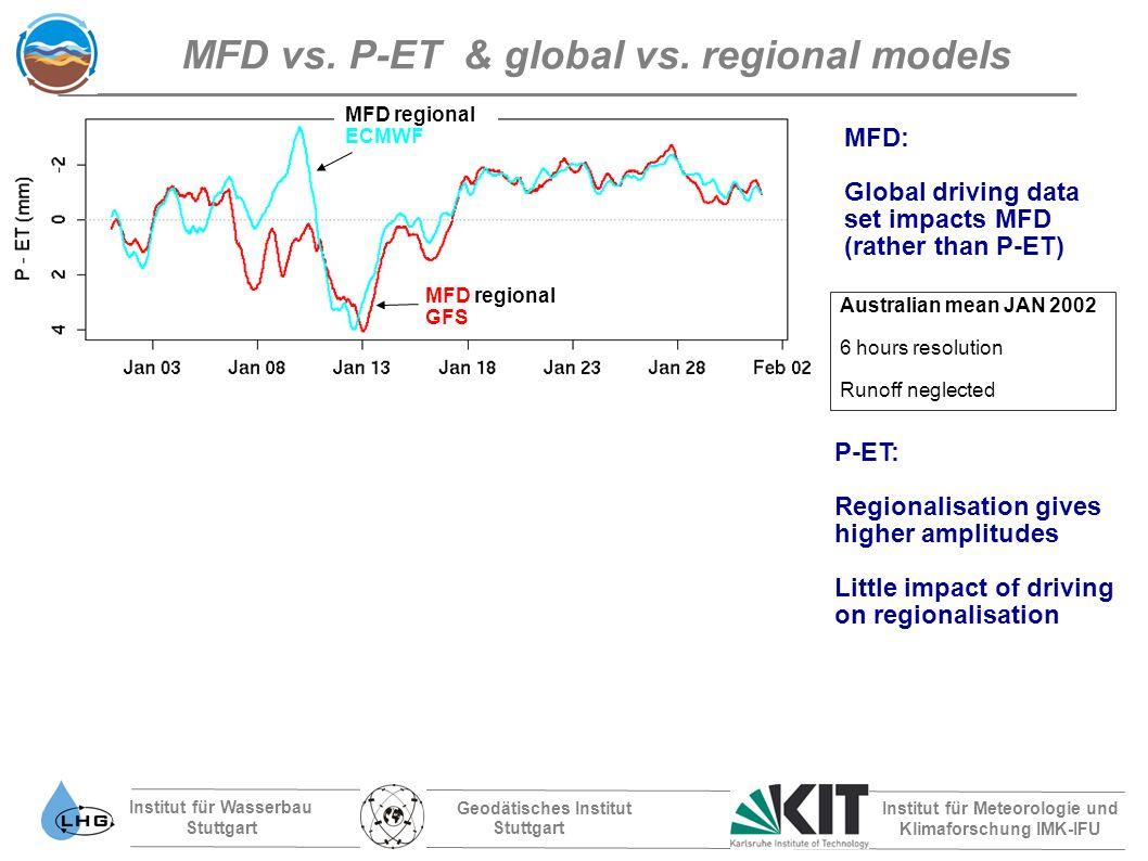 Institut für Wasserbau Stuttgart Geodätisches Institut Stuttgart Institut für Meteorologie und Klimaforschung IMK-IFU MFD vs. P-ET & global vs. region