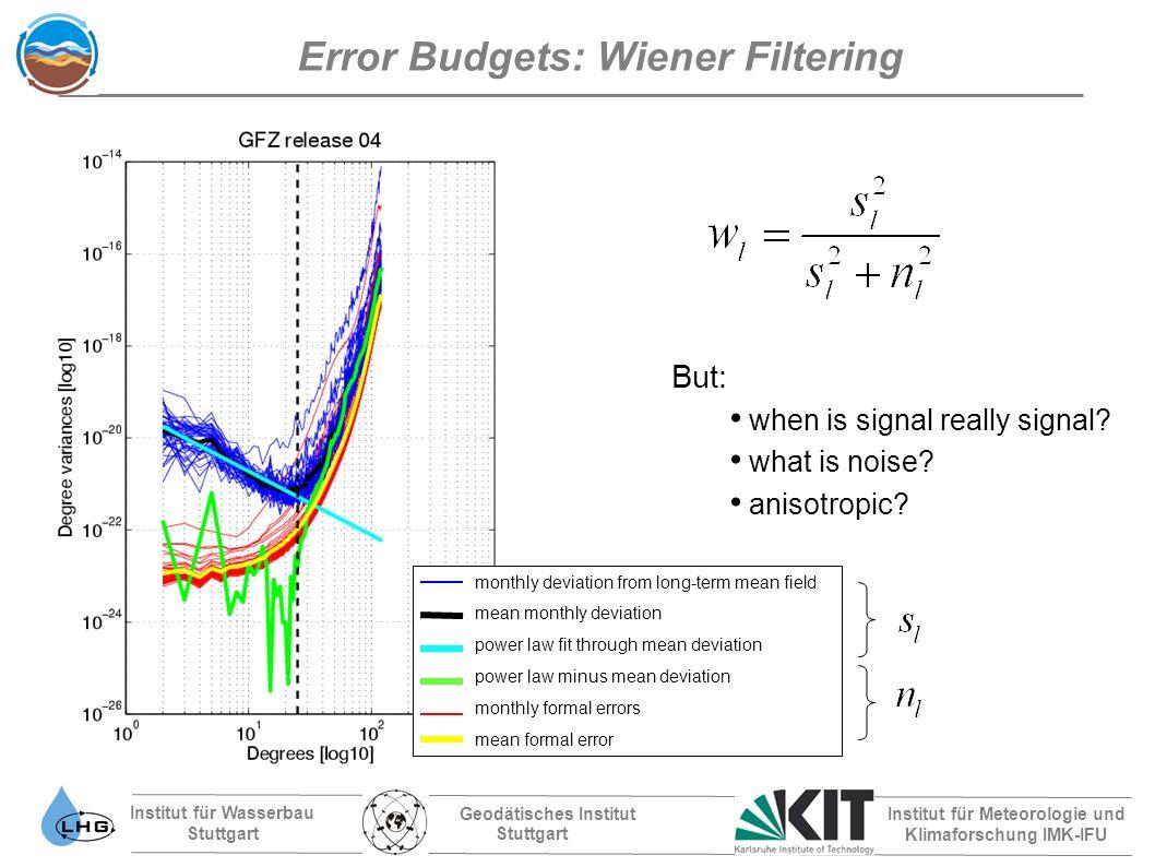 Institut für Wasserbau Stuttgart Geodätisches Institut Stuttgart Institut für Meteorologie und Klimaforschung IMK-IFU Error Budgets: Wiener Filtering
