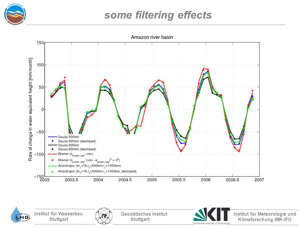 Institut für Wasserbau Stuttgart Geodätisches Institut Stuttgart Institut für Meteorologie und Klimaforschung IMK-IFU some filtering effects