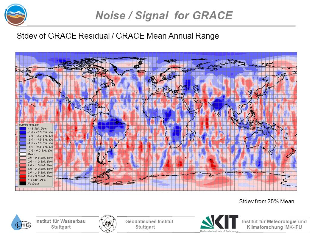 Institut für Wasserbau Stuttgart Geodätisches Institut Stuttgart Institut für Meteorologie und Klimaforschung IMK-IFU Noise / Signal for GRACE Stdev of GRACE Residual / GRACE Mean Annual Range Stdev from 25% Mean