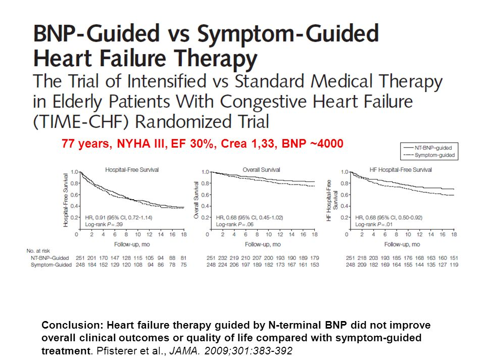 Conclusion: Heart failure therapy guided by N-terminal BNP did not improve overall clinical outcomes or quality of life compared with symptom-guided treatment.
