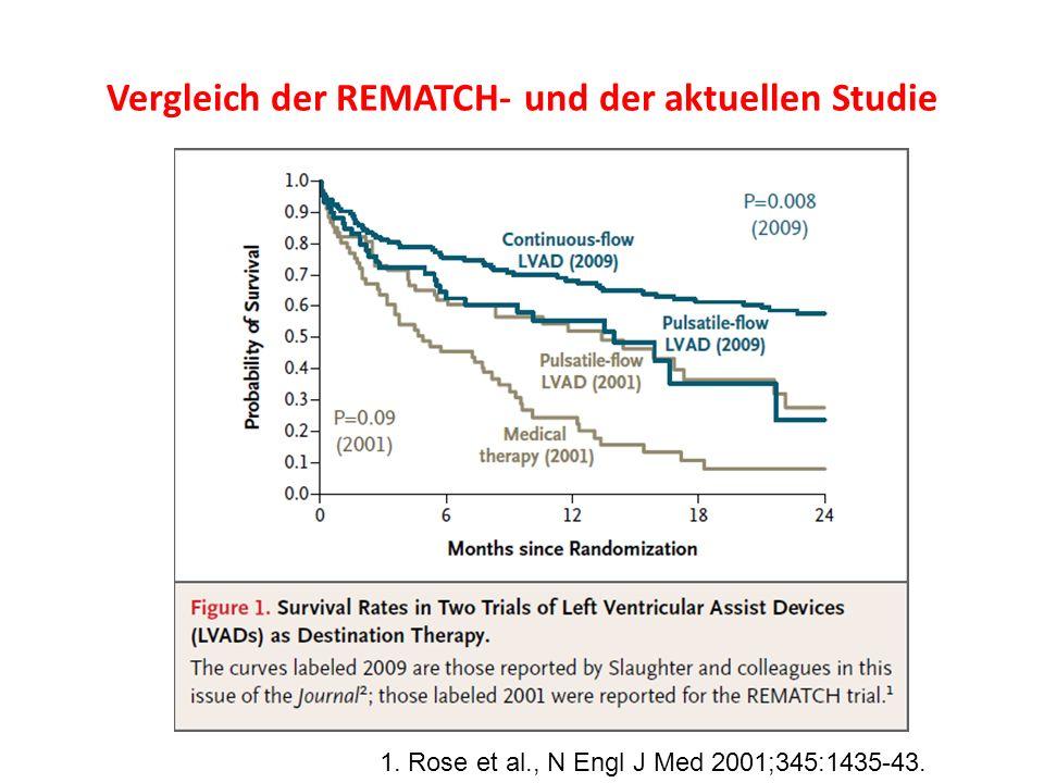 Chirurgische Studien 3.