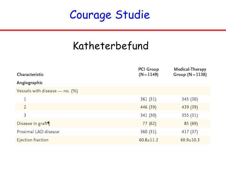 Courage Studie Katheterbefund