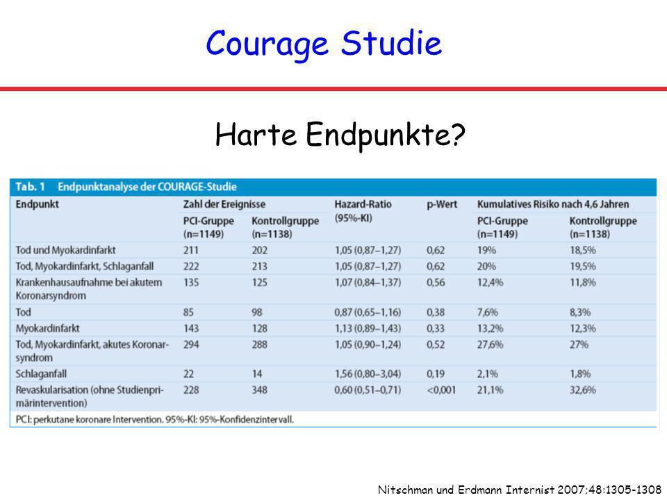 Courage Studie Nitschman und Erdmann Internist 2007;48:1305-1308 Harte Endpunkte?