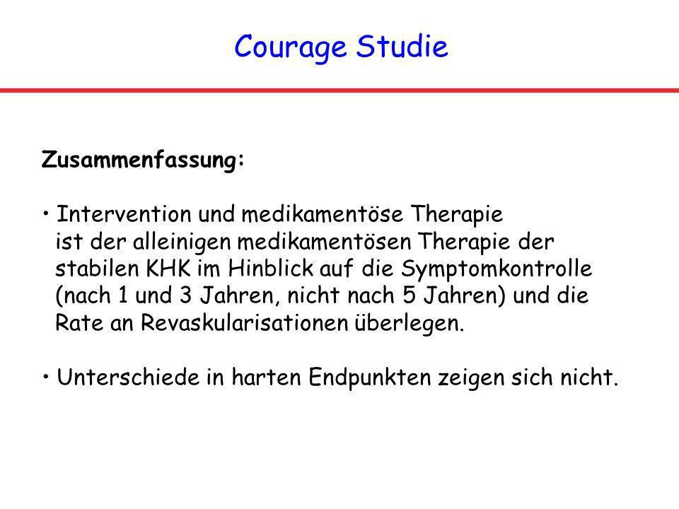 Courage Studie Zusammenfassung: Intervention und medikamentöse Therapie ist der alleinigen medikamentösen Therapie der stabilen KHK im Hinblick auf di