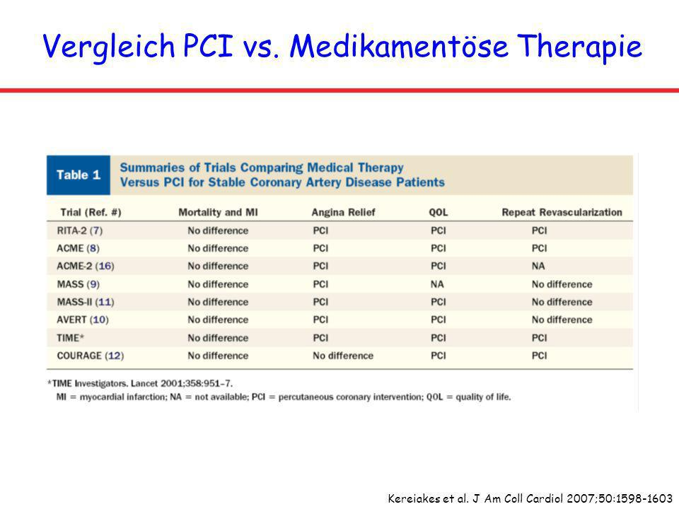 Vergleich PCI vs. Medikamentöse Therapie Kereiakes et al. J Am Coll Cardiol 2007;50:1598-1603