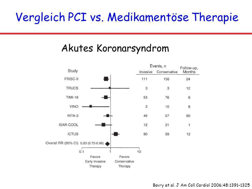 Vergleich PCI vs. Medikamentöse Therapie Bavry et al. J Am Coll Cardiol 2006;48:1391-1325 Akutes Koronarsyndrom