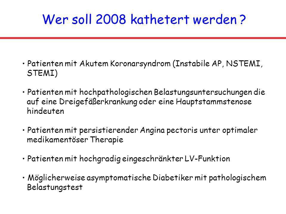 Wer soll 2008 kathetert werden ? Patienten mit Akutem Koronarsyndrom (Instabile AP, NSTEMI, STEMI) Patienten mit hochpathologischen Belastungsuntersuc