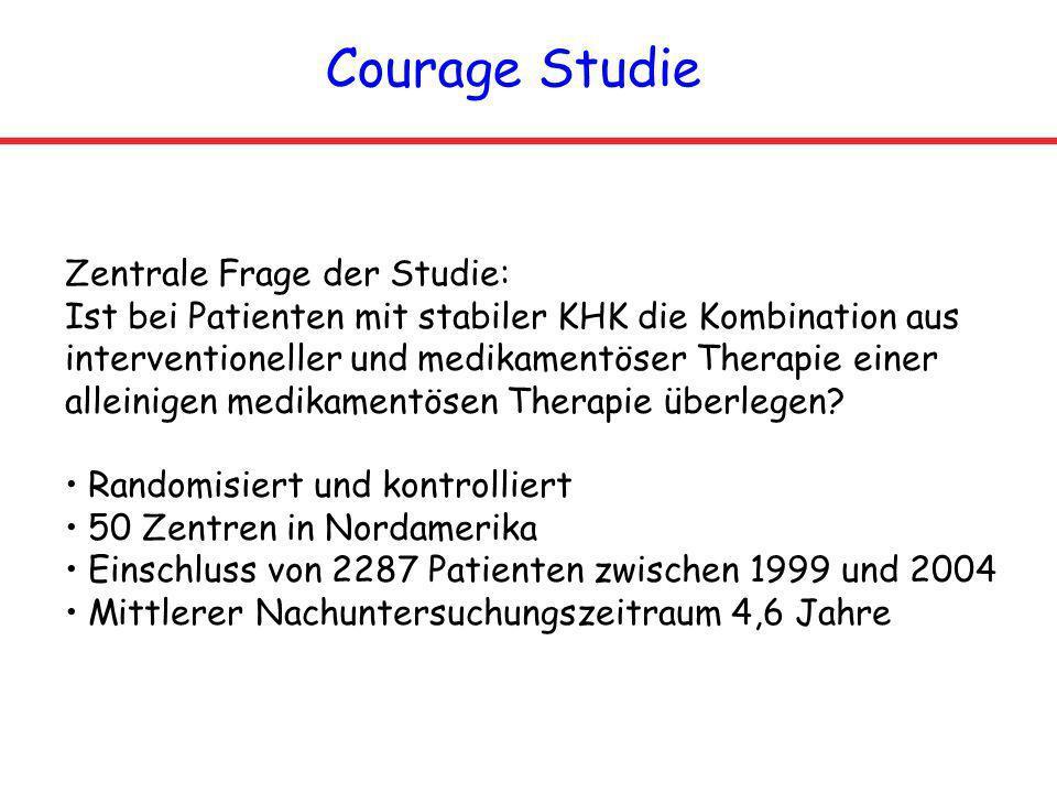Courage Studie Zentrale Frage der Studie: Ist bei Patienten mit stabiler KHK die Kombination aus interventioneller und medikamentöser Therapie einer a