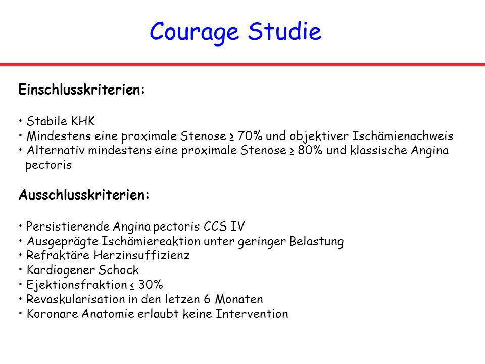 Courage Studie Einschlusskriterien: Stabile KHK Mindestens eine proximale Stenose 70% und objektiver Ischämienachweis Alternativ mindestens eine proxi