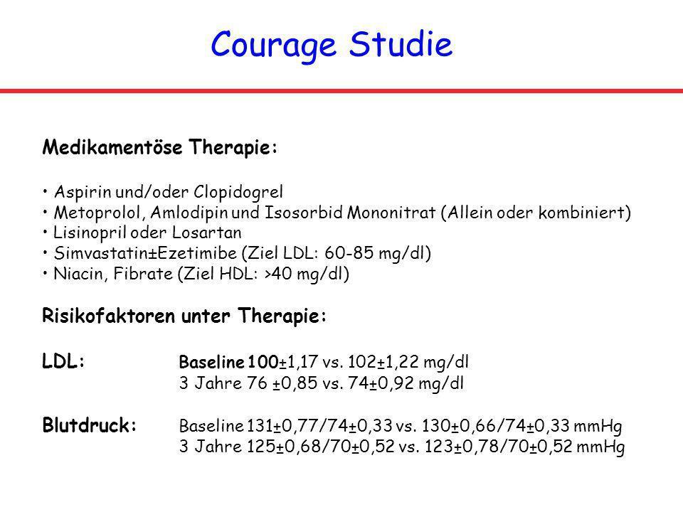 Courage Studie Medikamentöse Therapie: Aspirin und/oder Clopidogrel Metoprolol, Amlodipin und Isosorbid Mononitrat (Allein oder kombiniert) Lisinopril