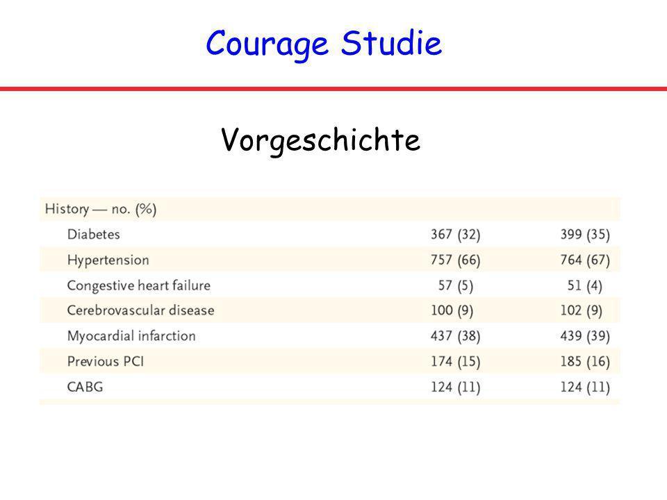 Courage Studie Ischämie?