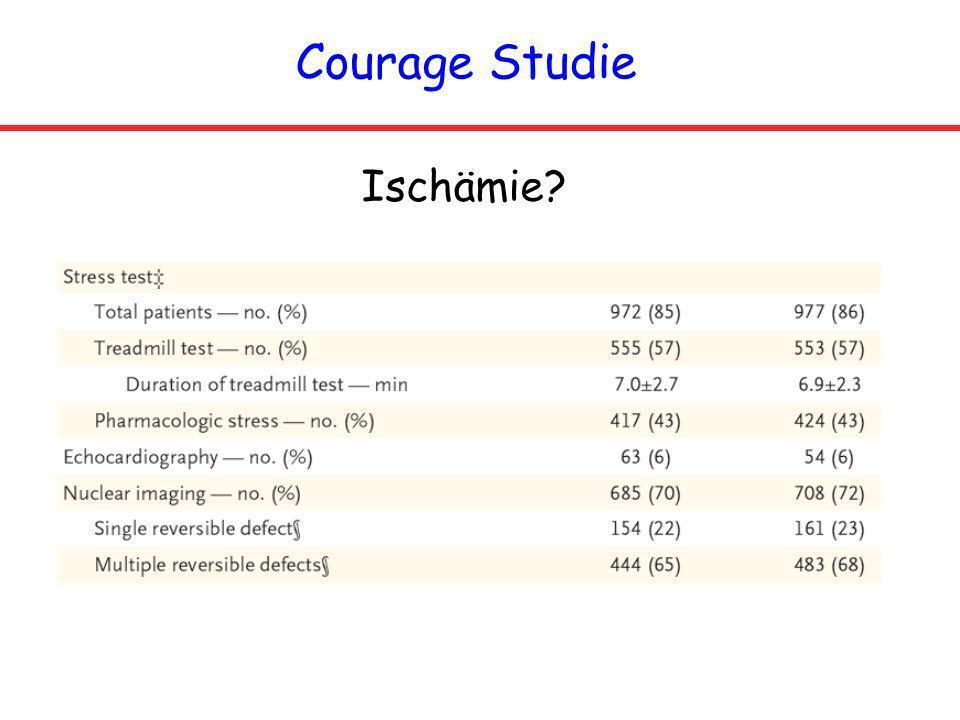 Courage Studie 35539 Patienten wurden evaluiert 8677 erfüllten die Einschlusskriterien nicht 5155 waren ohne Ischämienachweis 3961 erfüllten nicht die Stenosekriterien 6554 wurden aus logistischen Gründen ausgeschlossen