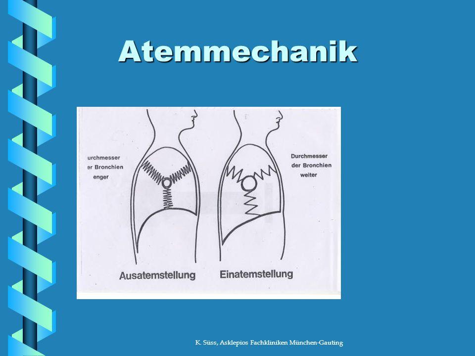 K. Süss, Asklepios Fachkliniken München-Gauting Atemmechanik