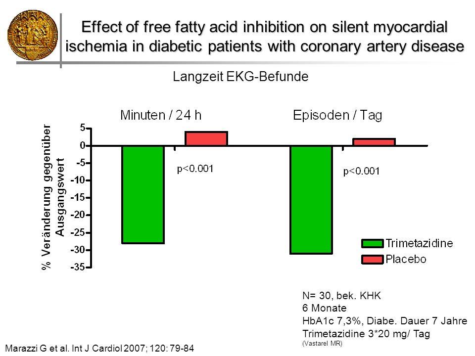 Effect of free fatty acid inhibition on silent myocardial ischemia in diabetic patients with coronary artery disease Marazzi G et al. Int J Cardiol 20