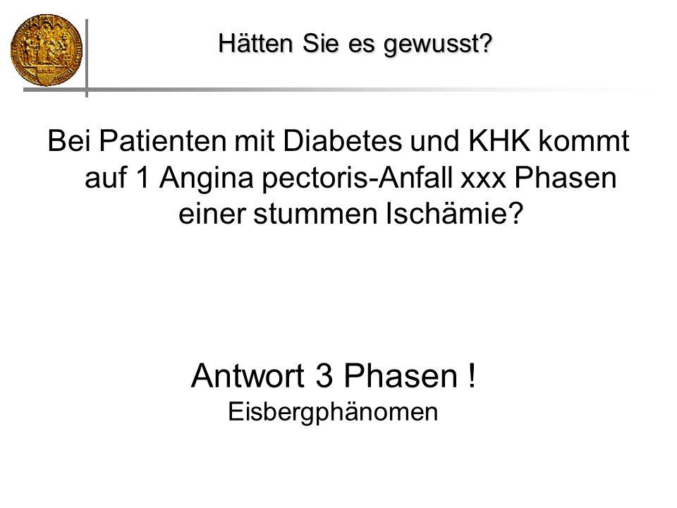 Hätten Sie es gewusst? Bei Patienten mit Diabetes und KHK kommt auf 1 Angina pectoris-Anfall xxx Phasen einer stummen Ischämie? Antwort 3 Phasen ! Eis
