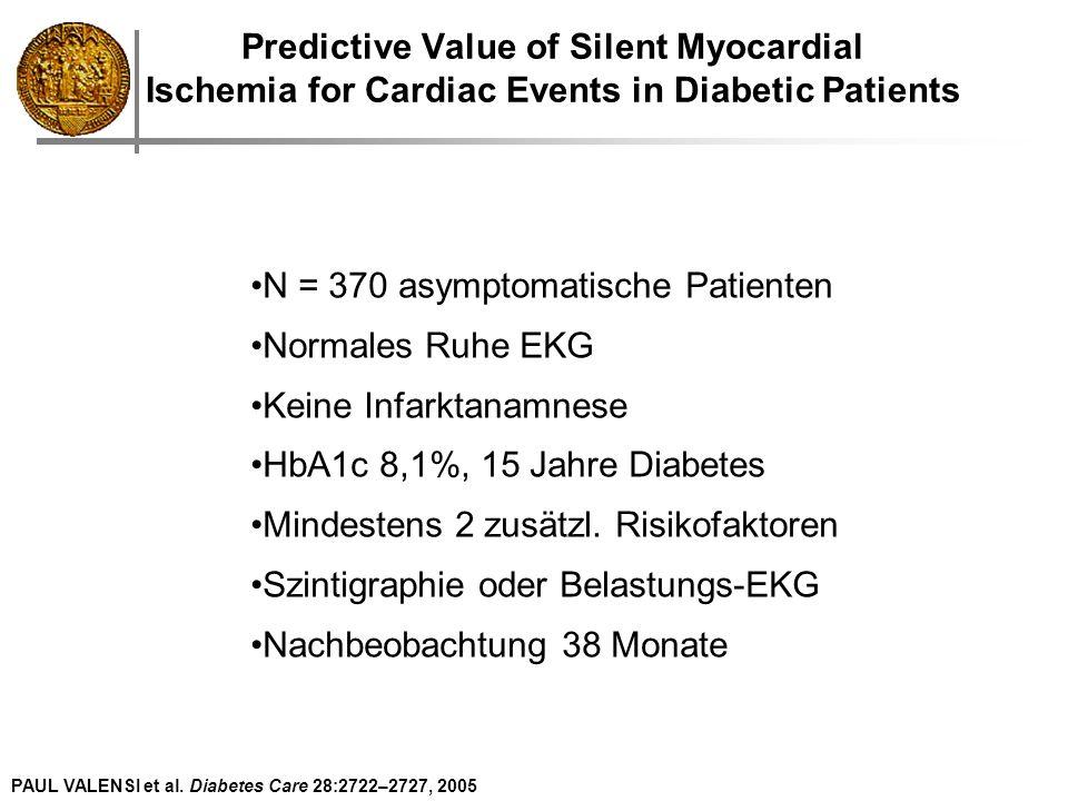 Predictive Value of Silent Myocardial Ischemia for Cardiac Events in Diabetic Patients PAUL VALENSI et al. Diabetes Care 28:2722–2727, 2005 N = 370 as