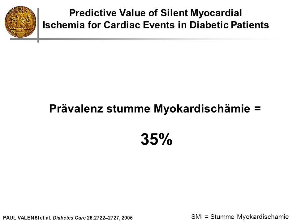 Predictive Value of Silent Myocardial Ischemia for Cardiac Events in Diabetic Patients PAUL VALENSI et al. Diabetes Care 28:2722–2727, 2005 SMI = Stum