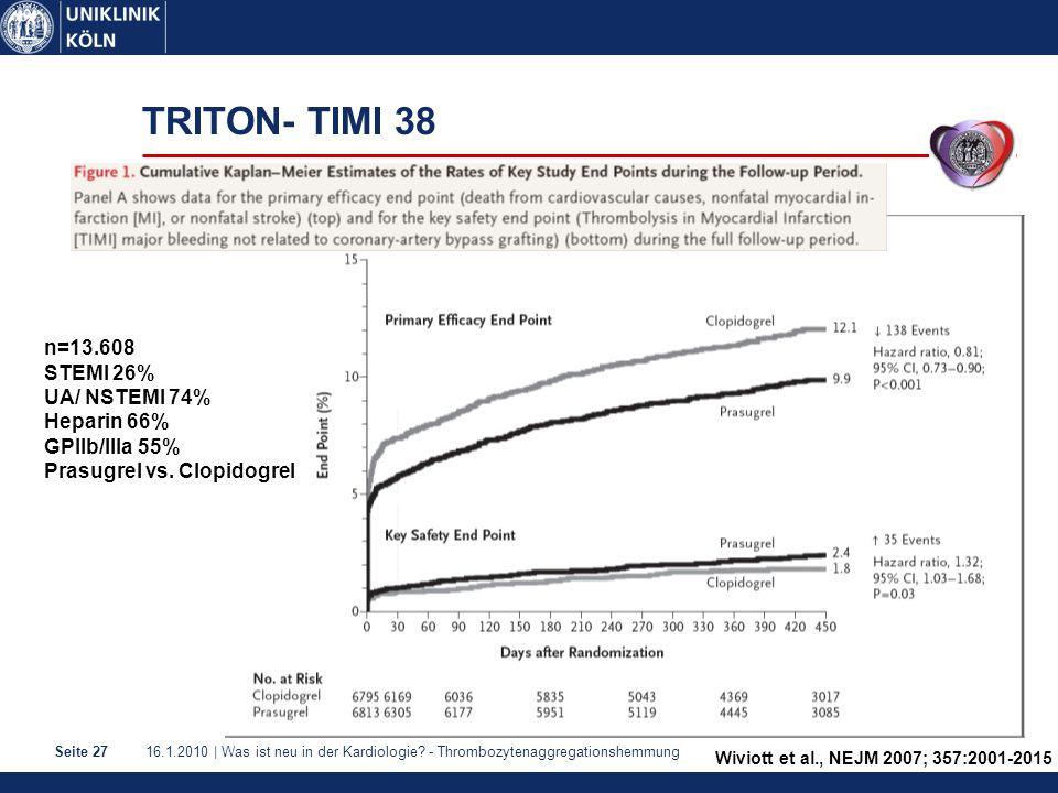 16.1.2010 | Was ist neu in der Kardiologie? - ThrombozytenaggregationshemmungSeite 27 TRITON- TIMI 38 Wiviott et al., NEJM 2007; 357:2001-2015 n=13.60