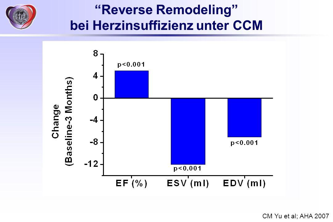 Reverse Remodeling bei Herzinsuffizienz unter CCM CM Yu et al; AHA 2007