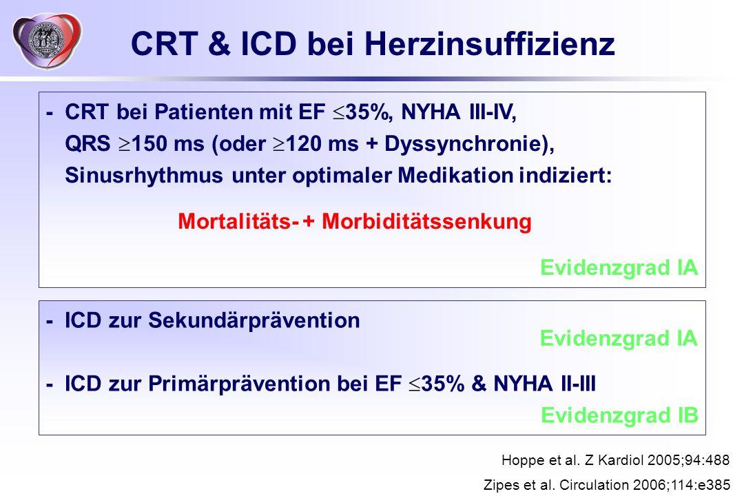 Hoppe et al. Z Kardiol 2005;94:488 Zipes et al. Circulation 2006;114:e385 CRT & ICD bei Herzinsuffizienz - CRT bei Patienten mit EF 35%, NYHA III-IV,