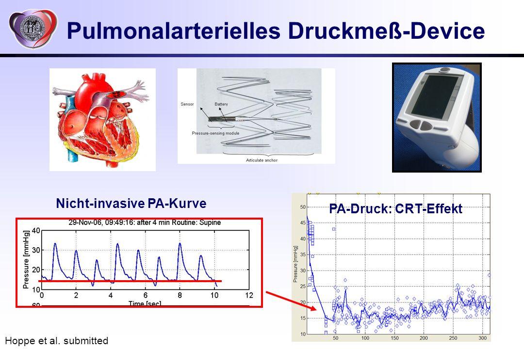 Hoppe et al. submitted Pulmonalarterielles Druckmeß-Device Nicht-invasive PA-Kurve PA-Druck: CRT-Effekt