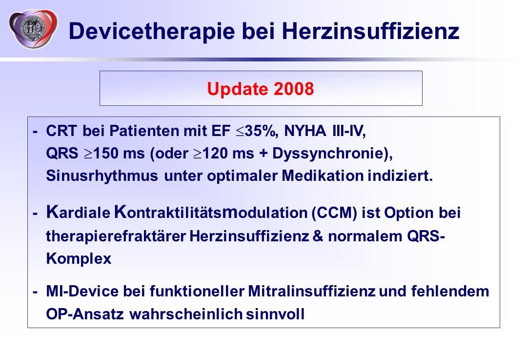 Devicetherapie bei Herzinsuffizienz - CRT bei Patienten mit EF 35%, NYHA III-IV, QRS 150 ms (oder 120 ms + Dyssynchronie), Sinusrhythmus unter optimal