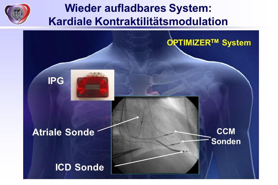 IPG CCM Sonden Atriale Sonde ICD Sonde Wieder aufladbares System: Kardiale Kontraktilitätsmodulation OPTIMIZER TM System