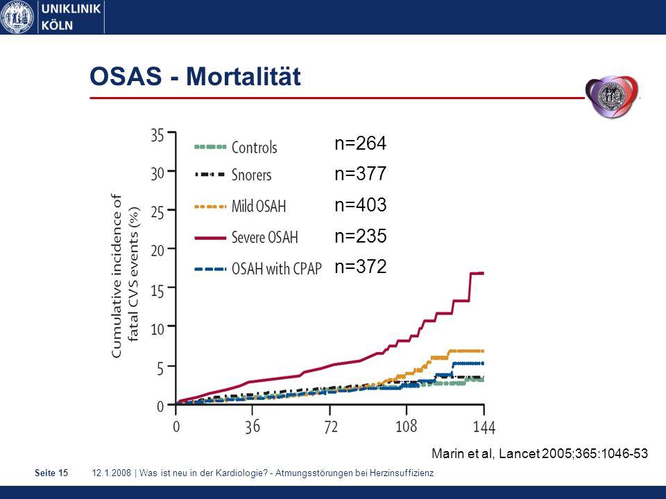 12.1.2008 | Was ist neu in der Kardiologie? - Atmungsstörungen bei HerzinsuffizienzSeite 15 OSAS - Mortalität Marin et al, Lancet 2005;365:1046-53 n=2