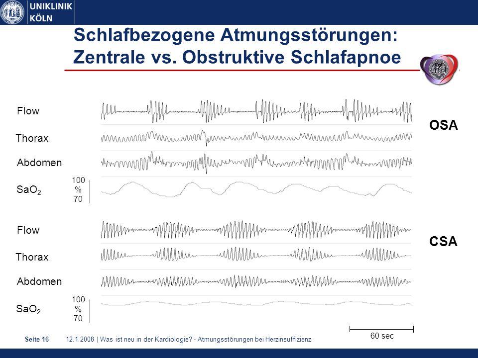 12.1.2008 | Was ist neu in der Kardiologie? - Atmungsstörungen bei HerzinsuffizienzSeite 16 Schlafbezogene Atmungsstörungen: Zentrale vs. Obstruktive