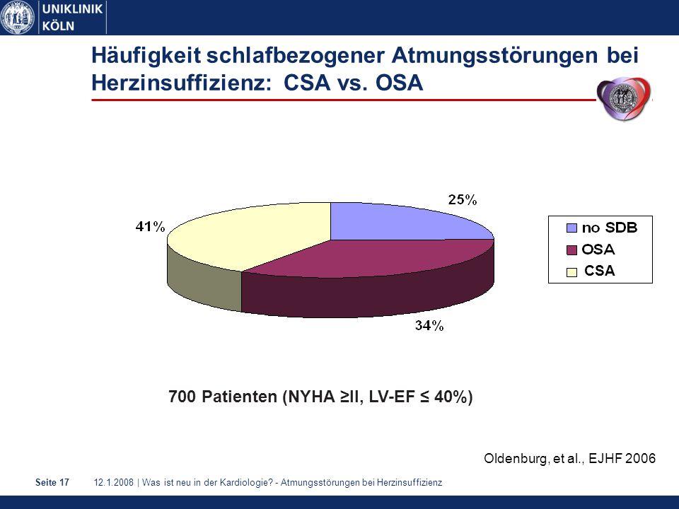 12.1.2008 | Was ist neu in der Kardiologie? - Atmungsstörungen bei HerzinsuffizienzSeite 17 Oldenburg, et al., EJHF 2006 Häufigkeit schlafbezogener At