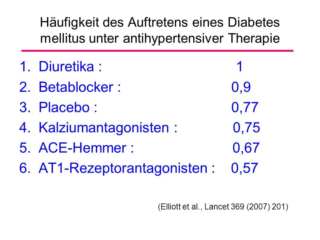 Häufigkeit des Auftretens eines Diabetes mellitus unter antihypertensiver Therapie 1.Diuretika : 1 2.Betablocker : 0,9 3.Placebo : 0,77 4.Kalziumantag