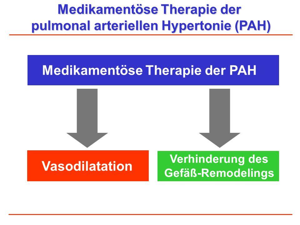 Medikamentöse Therapie der pulmonal arteriellen Hypertonie (PAH) Medikamentöse Therapie der PAH Vasodilatation Verhinderung des Gefäß-Remodelings