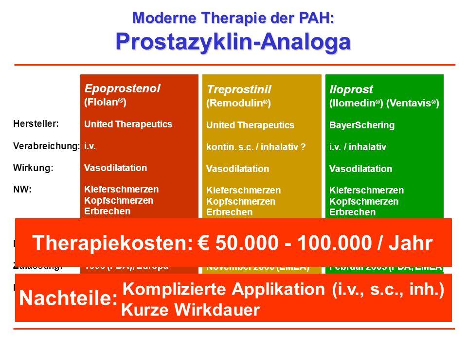 Moderne Therapie der PAH: Prostazyklin-Analoga Hersteller: Verabreichung: Wirkung: NW: Dosierung: Zulassung: Indikation: Epoprostenol (Flolan ® ) Unit