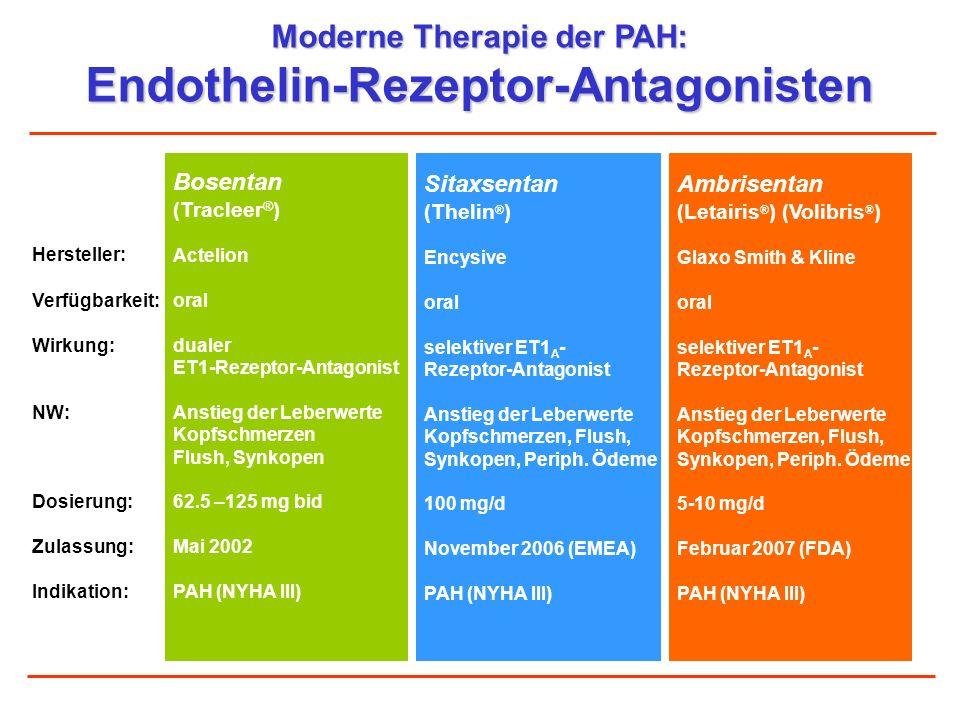 Moderne Therapie der PAH: Endothelin-Rezeptor-Antagonisten Hersteller: Verfügbarkeit: Wirkung: NW: Dosierung: Zulassung: Indikation: Bosentan (Traclee
