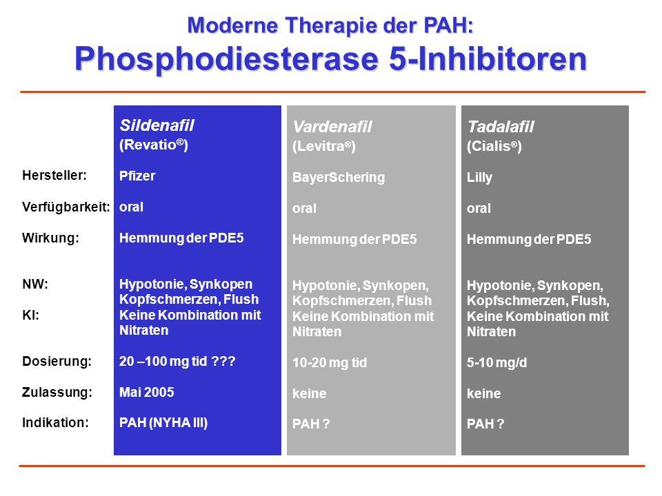 Moderne Therapie der PAH: Phosphodiesterase 5-Inhibitoren Hersteller: Verfügbarkeit: Wirkung: NW: KI: Dosierung: Zulassung: Indikation: Sildenafil (Re